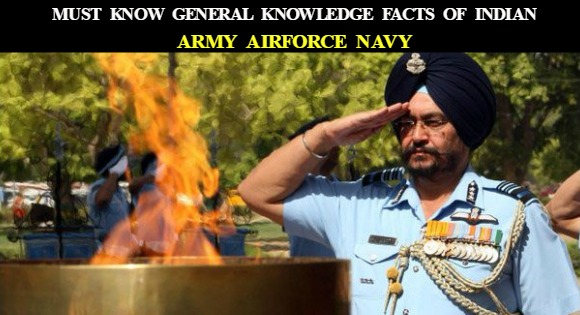 AFCAT 2017 Indian Army Airforce Navy General Knowledge Facts