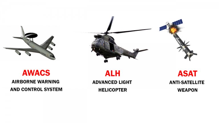 defence related abbreviations