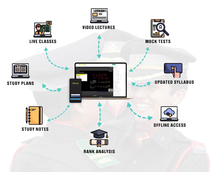 best-cds-ota-online-coaching