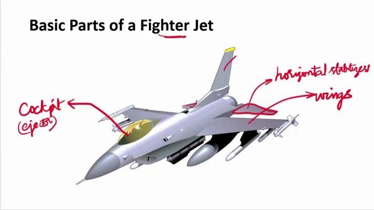 all indian aircraft