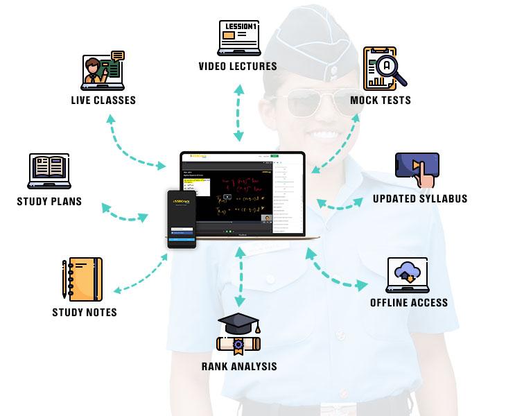 afcat-online-coaching