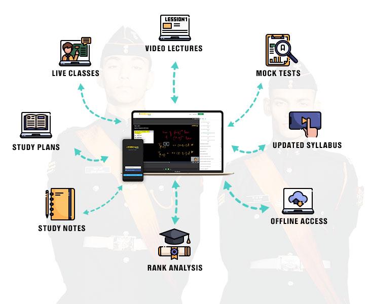 pcsl-online-course
