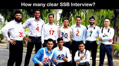How-many-clear-SSB-Interview